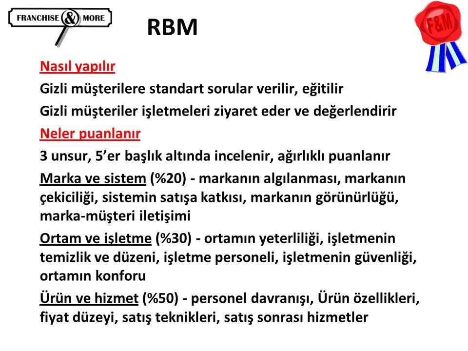 RBM Nasıl yapılır Gizli müşterilere standart sorular verilir, eğitilir Gizli müşteriler işletmeleri ziyaret eder ve değerlendirir Neler puanlanır 3 un