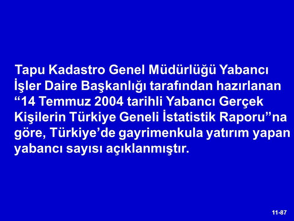 """11-87 Tapu Kadastro Genel Müdürlüğü Yabancı İşler Daire Başkanlığı tarafından hazırlanan """"14 Temmuz 2004 tarihli Yabancı Gerçek Kişilerin Türkiye Gene"""