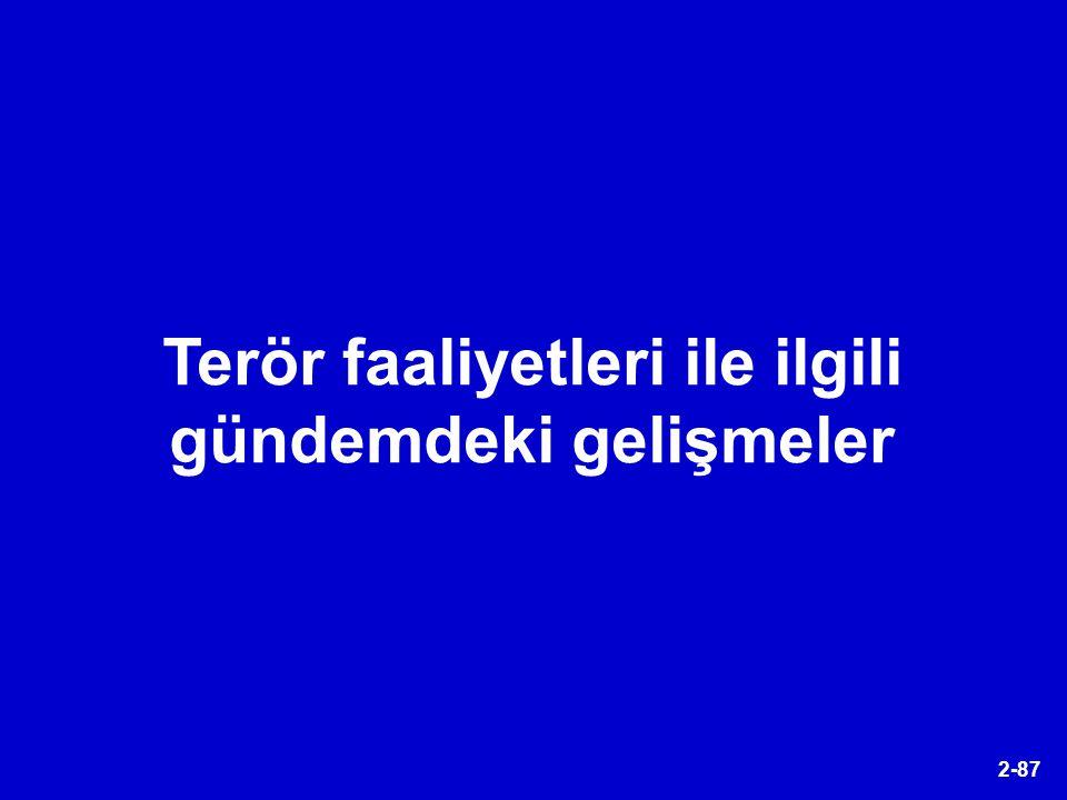 3-87 Diyarbakır'da PKK'lı teröristlerin saldırısı sonucunda bir bekçi şehit oldu.