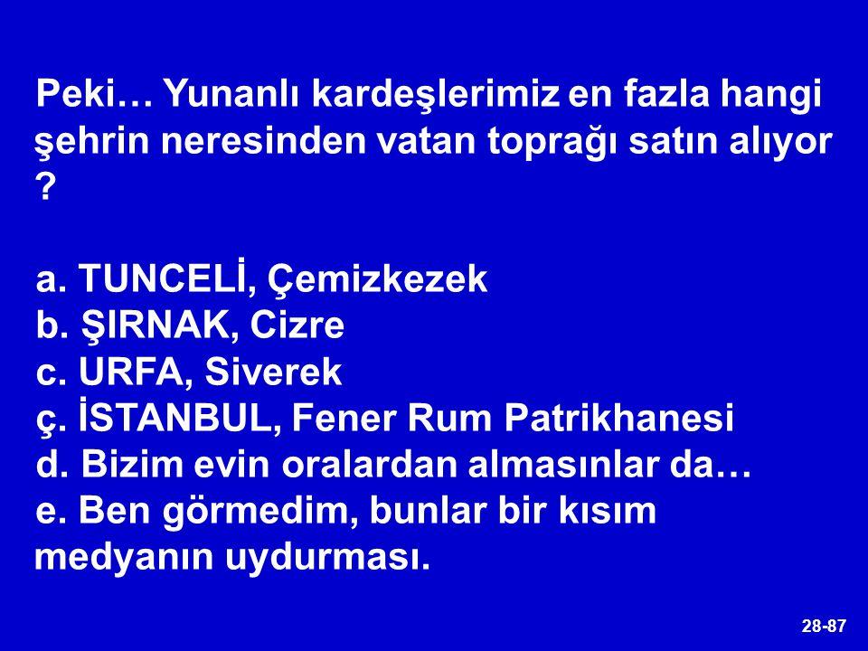 28-87 Peki… Yunanlı kardeşlerimiz en fazla hangi şehrin neresinden vatan toprağı satın alıyor ? a. TUNCELİ, Çemizkezek b. ŞIRNAK, Cizre c. URFA, Siver