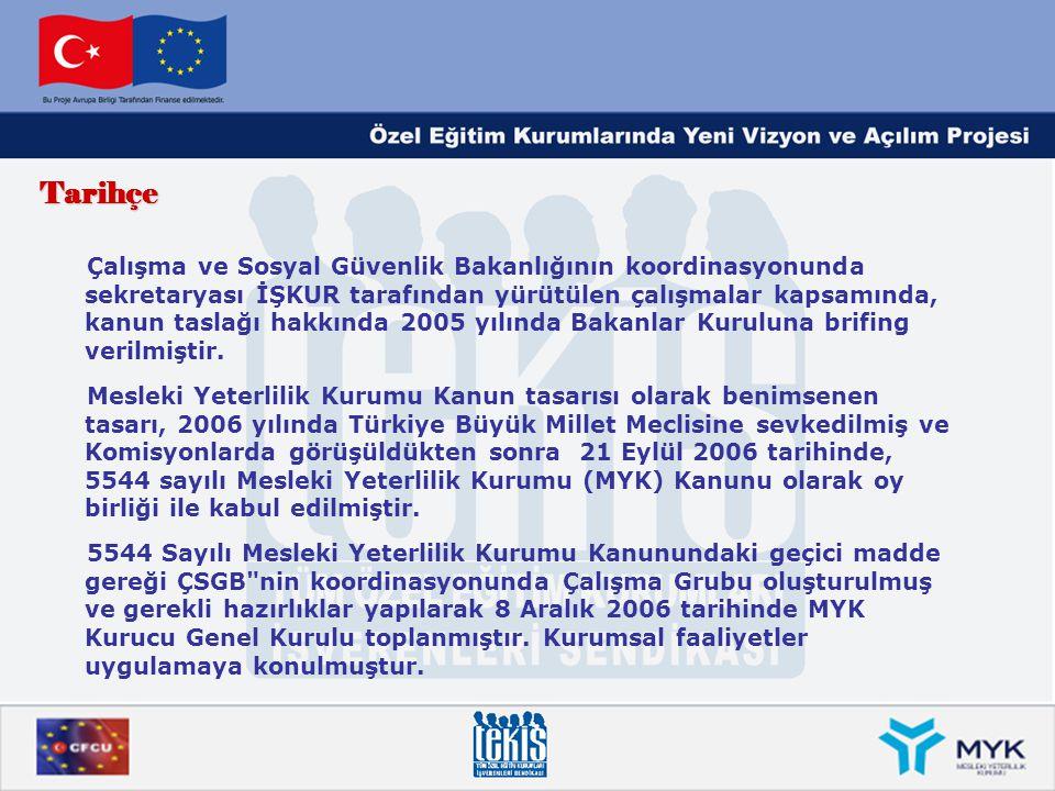 Tarihçe Çalışma ve Sosyal Güvenlik Bakanlığının koordinasyonunda sekretaryası İŞKUR tarafından yürütülen çalışmalar kapsamında, kanun taslağı hakkında