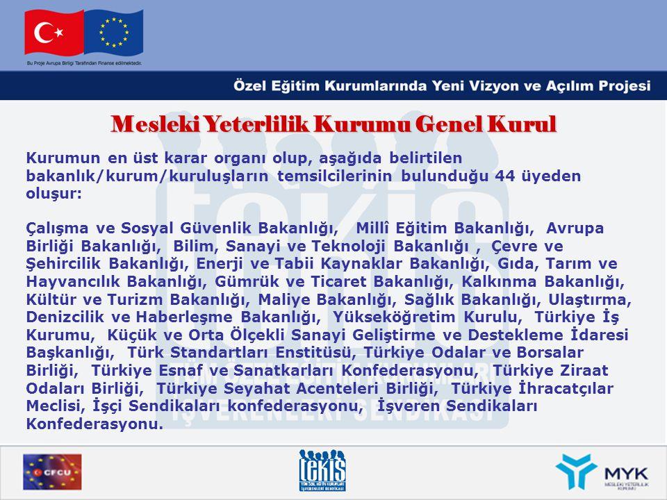 Mesleki Yeterlilik Kurumu Genel Kurul Kurumun en üst karar organı olup, aşağıda belirtilen bakanlık/kurum/kuruluşların temsilcilerinin bulunduğu 44 üy