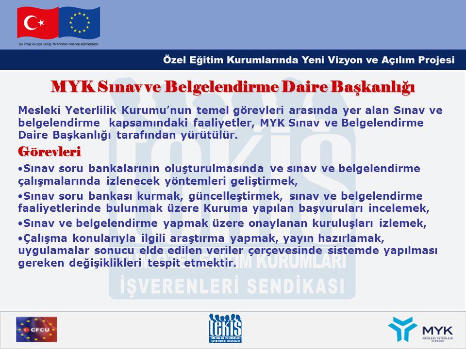 MYK Sınav ve Belgelendirme Daire Başkanlığı Mesleki Yeterlilik Kurumu'nun temel görevleri arasında yer alan Sınav ve belgelendirme kapsamındaki faaliy
