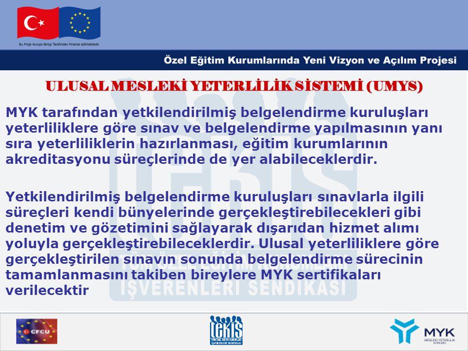 ULUSAL MESLEKİ YETERLİLİK SİSTEMİ (UMYS) MYK tarafından yetkilendirilmiş belgelendirme kuruluşları yeterliliklere göre sınav ve belgelendirme yapılmas