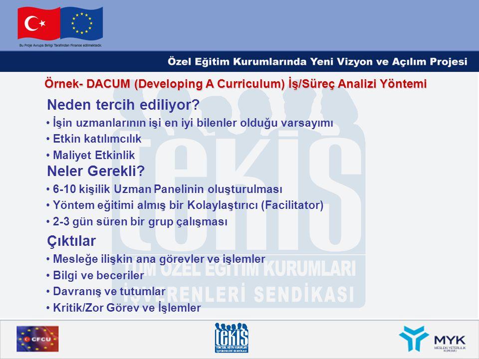 Örnek-DACUM (Developing A Curriculum) İş/Süreç Analizi Yöntemi Örnek- DACUM (Developing A Curriculum) İş/Süreç Analizi Yöntemi Neden tercih ediliyor?