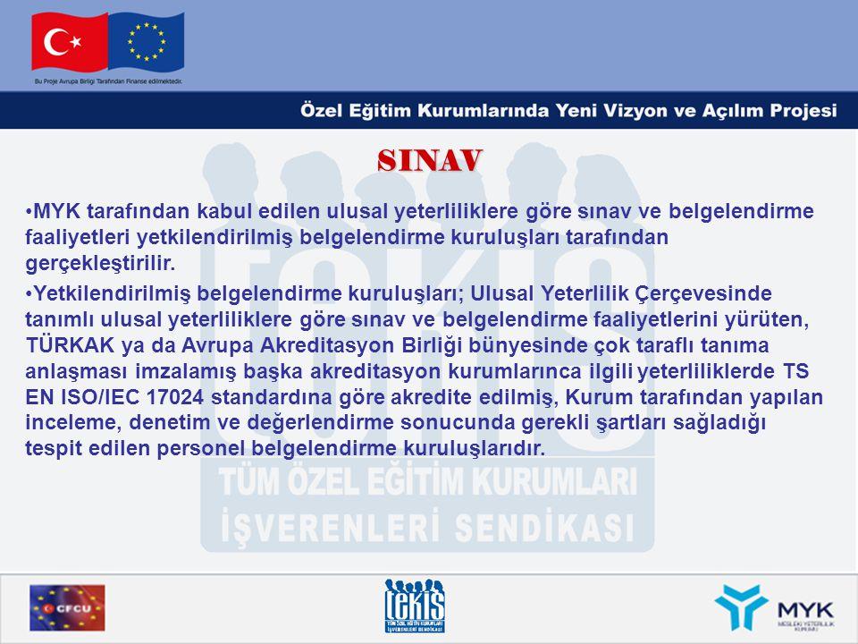 SINAV •MYK tarafından kabul edilen ulusal yeterliliklere göre sınav ve belgelendirme faaliyetleri yetkilendirilmiş belgelendirme kuruluşları tarafında