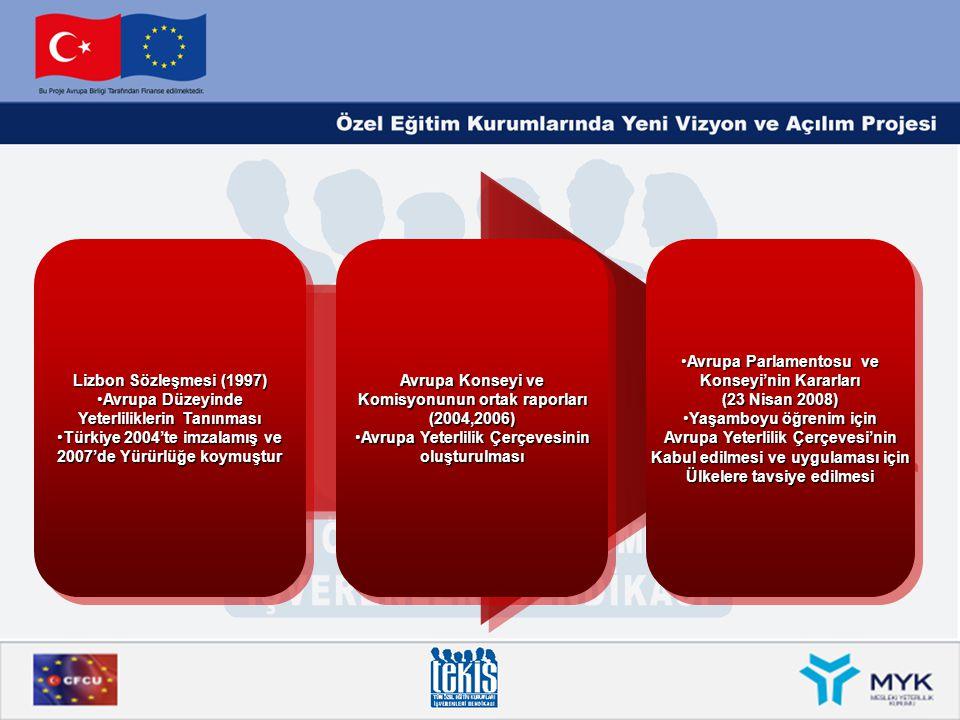 Avrupa Yeterlilikler Çerçevesi Avrupa Yükseköğrenim Alanı için Yeterlilikler Çerçevesi Alanı için Yeterlilikler Çerçevesi (The overarching framework for qualifications the EHEA) qualifications the EHEA) QF-EHEA : Bologna Süreci- Bergen Kararları, 19-20 Mayıs 2005 Yaşam Boyu Öğrenim İçin Avrupa Yeterlilikler Çerçevesi ( Europena qualifications framework for lifelong learning) EQF-LLL : Avrupa Parlamentosu ve Konseyi, 23 Nisan 2008 de kabul edilmiştir.