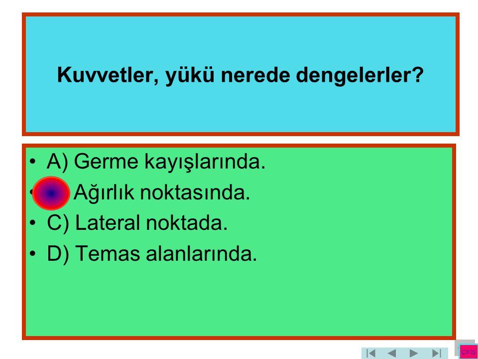 Kuvvetler, yükü nerede dengelerler? •A) Germe kayışlarında. •B) Ağırlık noktasında. •C) Lateral noktada. •D) Temas alanlarında. ÇIKIŞ