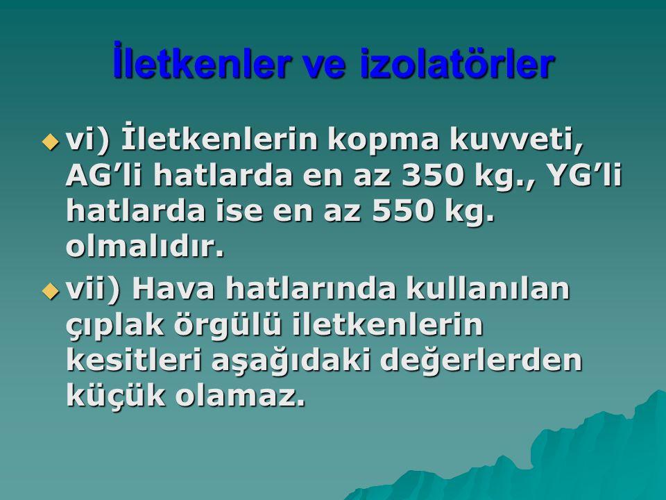 İletkenler ve izolatörler  vi) İletkenlerin kopma kuvveti, AG'li hatlarda en az 350 kg., YG'li hatlarda ise en az 550 kg. olmalıdır.  vii) Hava hatl