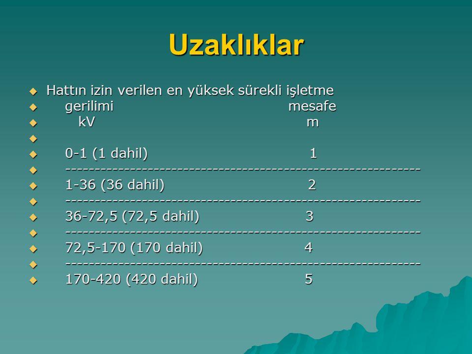Uzaklıklar  Hattın izin verilen en yüksek sürekli işletme  Hattın izin verilen en yüksek sürekli işletme  gerilimi mesafe  kV m  kV m   0-1 (1