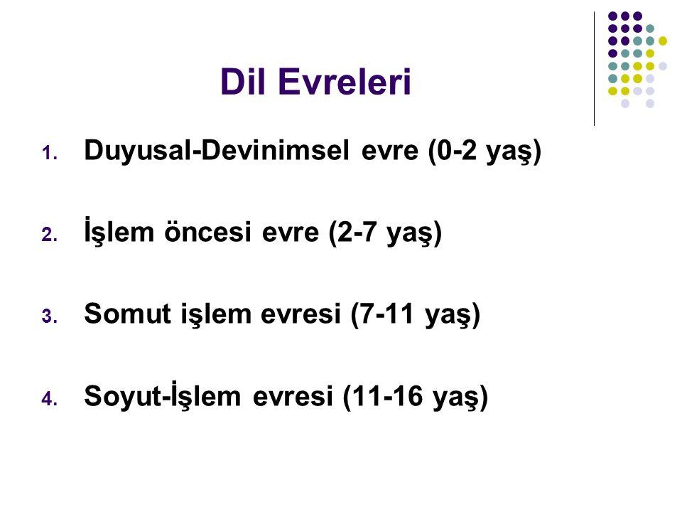 Dil Evreleri 1. Duyusal-Devinimsel evre (0-2 yaş) 2. İşlem öncesi evre (2-7 yaş) 3. Somut işlem evresi (7-11 yaş) 4. Soyut-İşlem evresi (11-16 yaş)