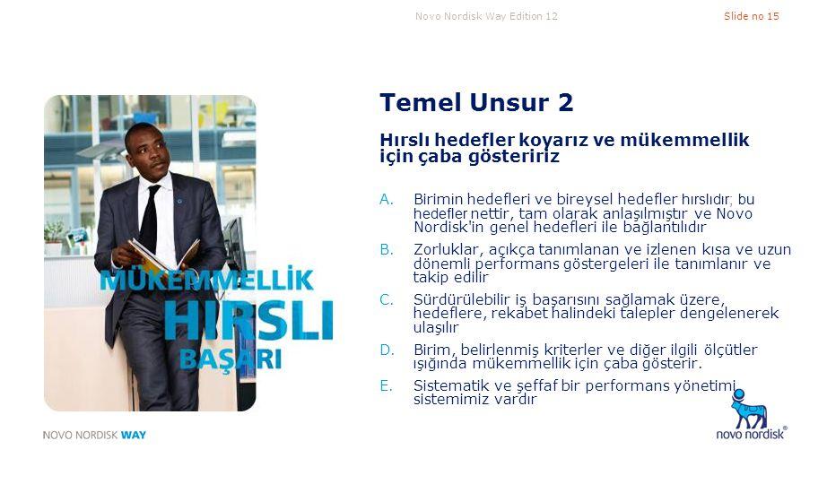 Novo Nordisk Way Edition 12Slide no 15 Temel Unsur 2 Hırslı hedefler koyarız ve mükemmellik için çaba gösteririz A.Birim in hedefleri ve bireysel hede