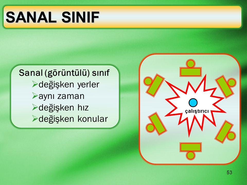 53 SANAL SINIF Sanal (görüntülü) sınıf  değişken yerler  aynı zaman  değişken hız  değişken konular çalıştırıcı