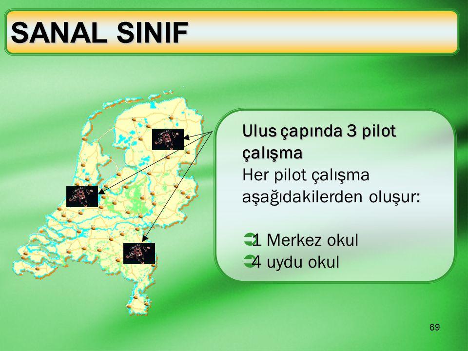 69 SANAL SINIF Ulus çapında 3 pilot çalışma Her pilot çalışma aşağıdakilerden oluşur:  1 Merkez okul  4 uydu okul