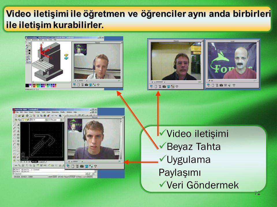 72 Video iletişimi ile öğretmen ve öğrenciler aynı anda birbirleri ile iletişim kurabilirler.  Video iletişimi  Beyaz Tahta  Uygulama Paylaşımı  V
