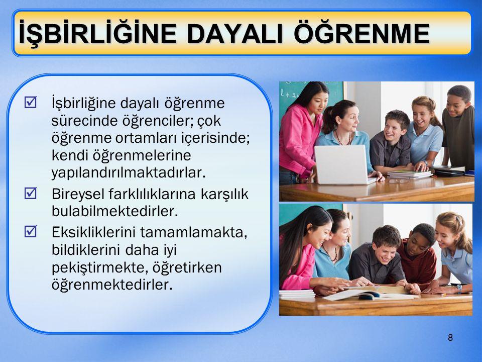 8 İŞBİRLİĞİNE DAYALI ÖĞRENME  İşbirliğine dayalı öğrenme sürecinde öğrenciler; çok öğrenme ortamları içerisinde; kendi öğrenmelerine yapılandırılmaktadırlar.