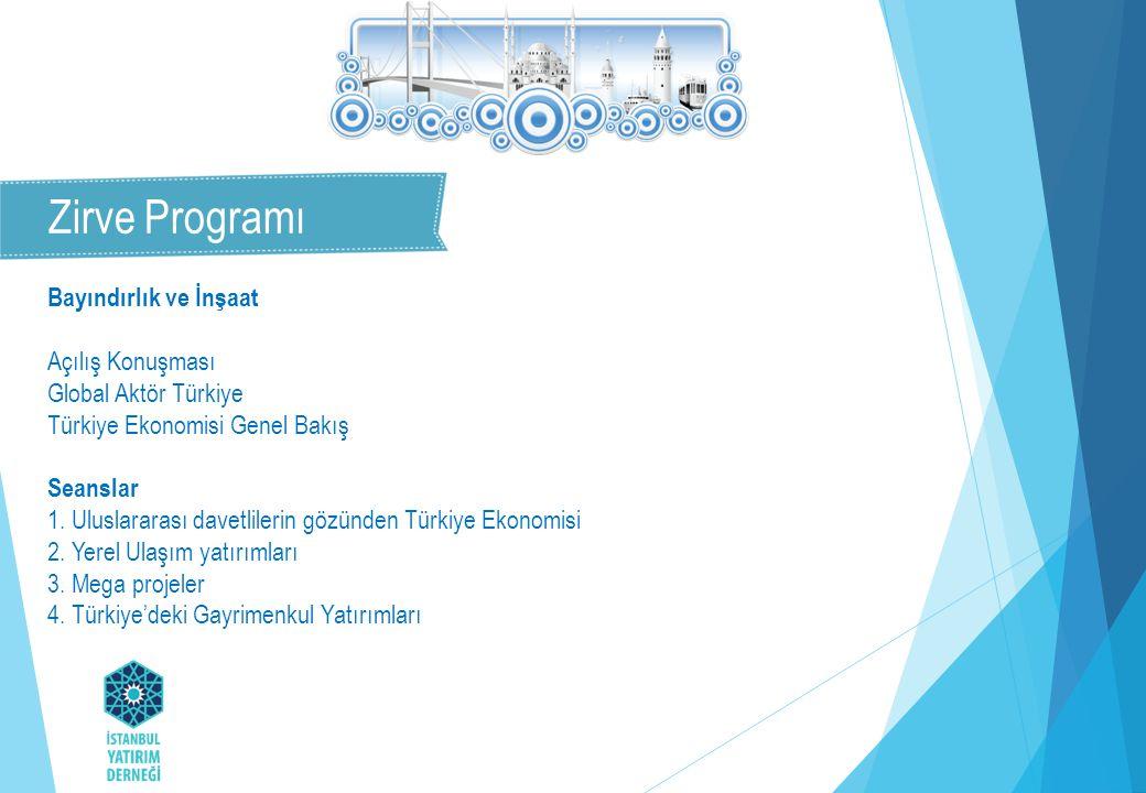 Zirve Program Bayındırlık ve İnşaat Açılış Konuşması Global Aktör Türkiye Türkiye Ekonomisi Genel Bakış Seanslar 1.