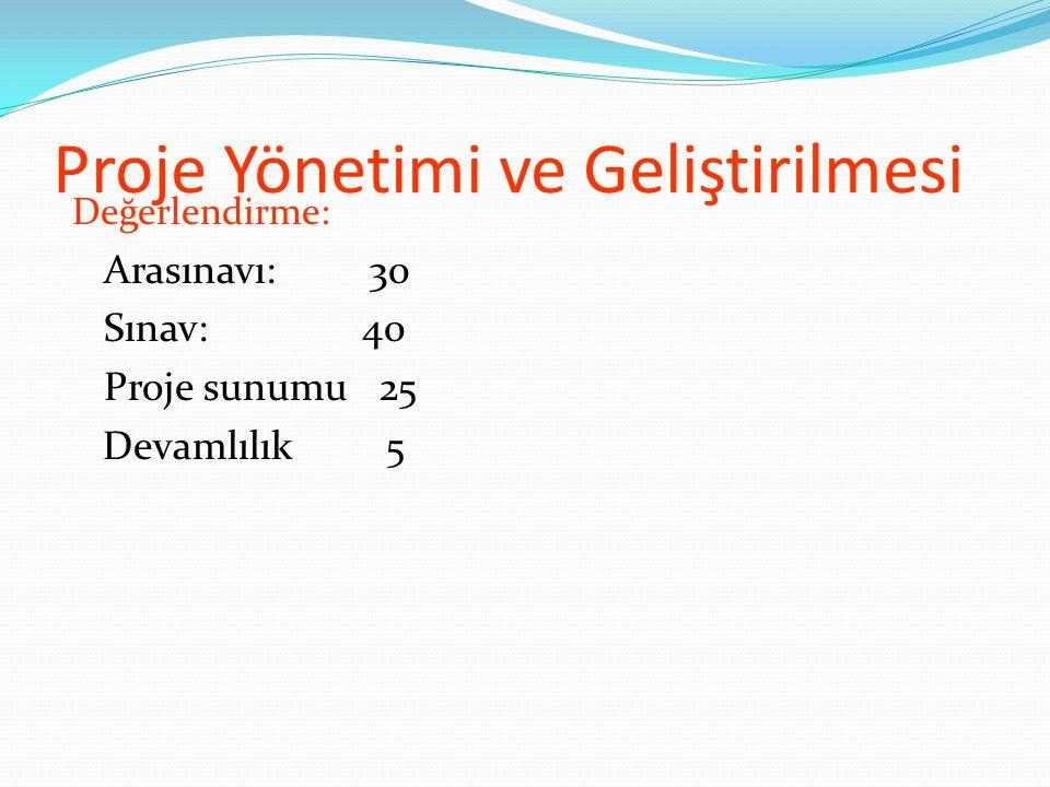 Proje Yönetimi ve Geliştirilmesi Değerlendirme: Arasınavı: 30 Sınav: 40 Proje sunumu 25 Devamlılık 5