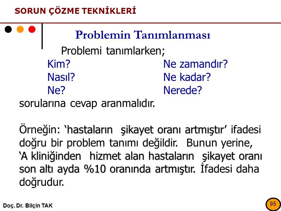 95 Doç. Dr. Bilçin TAK SORUN ÇÖZME TEKNİKLERİ Problemin Tanımlanması Problemi tanımlarken; Kim? Ne zamandır? Nasıl? Ne kadar? Ne? Nerede? sorularına c