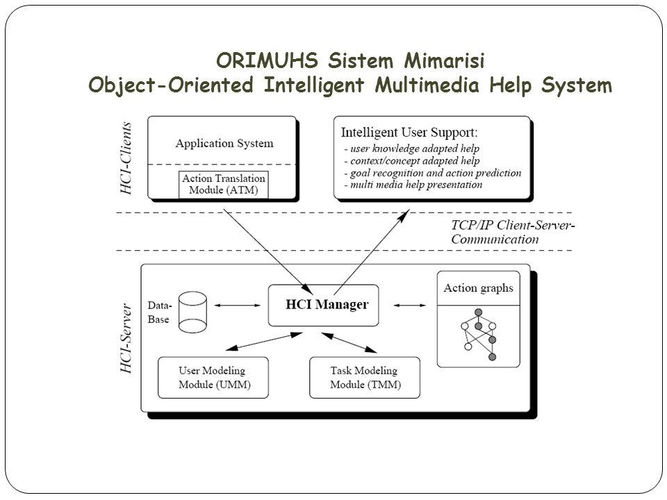 ORIMUHS Sistem Mimarisi Object-Oriented Intelligent Multimedia Help System
