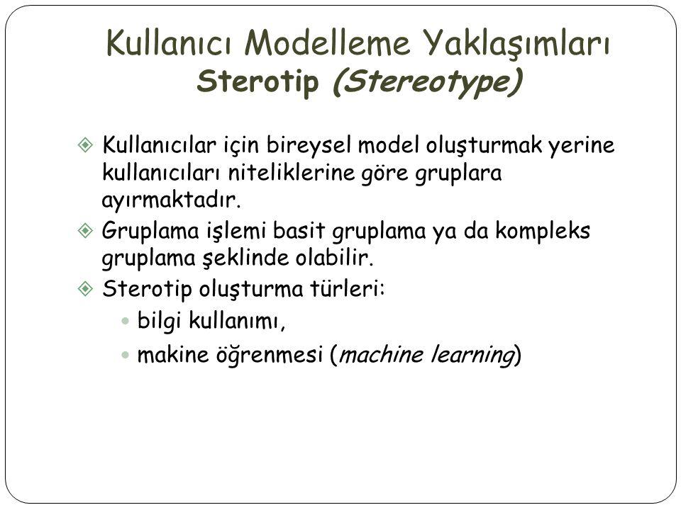 Kullanıcı Modelleme Yaklaşımları Sterotip (Stereotype)  Kullanıcılar için bireysel model oluşturmak yerine kullanıcıları niteliklerine göre gruplara