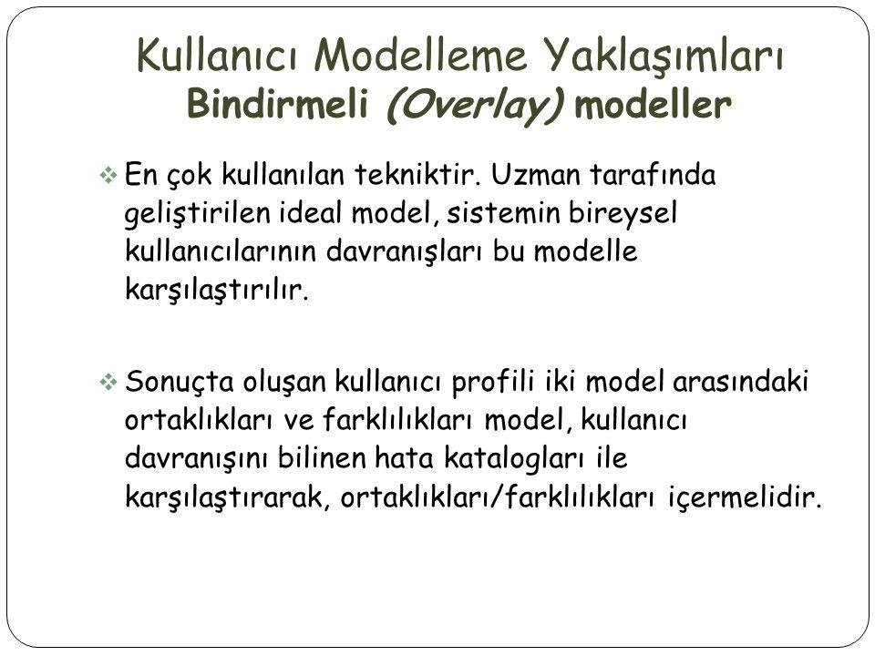 Kullanıcı Modelleme Yaklaşımları Bindirmeli (Overlay) modeller  En çok kullanılan tekniktir. Uzman tarafında geliştirilen ideal model, sistemin birey