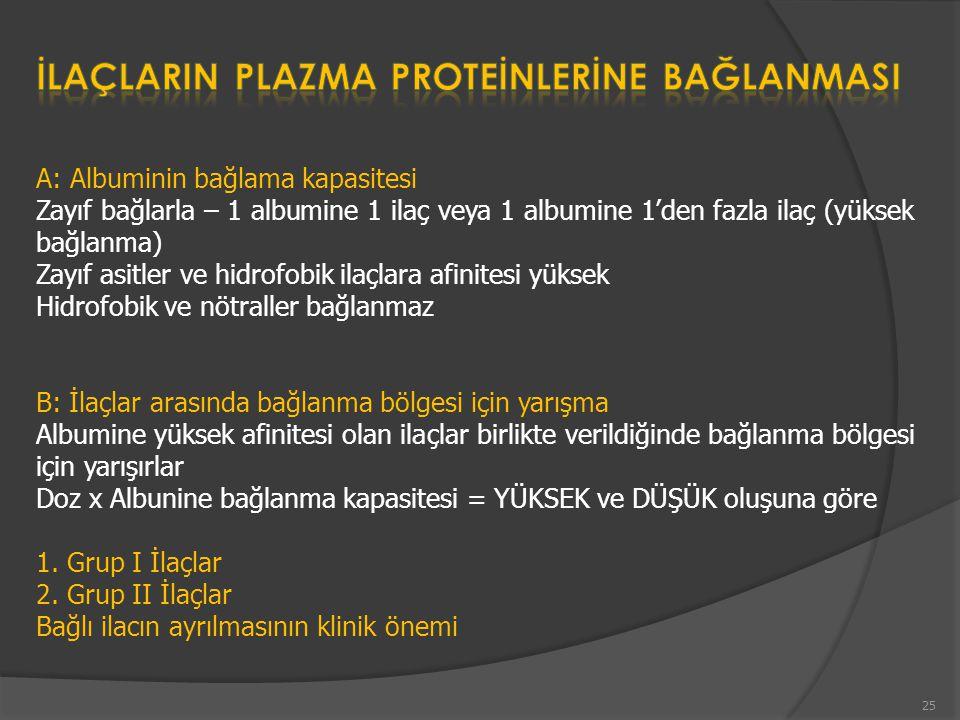A: Albuminin bağlama kapasitesi Zayıf bağlarla – 1 albumine 1 ilaç veya 1 albumine 1'den fazla ilaç (yüksek bağlanma) Zayıf asitler ve hidrofobik ilaç