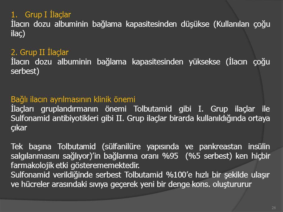 1.Grup I İlaçlar İlacın dozu albuminin bağlama kapasitesinden düşükse (Kullanılan çoğu ilaç) 2.