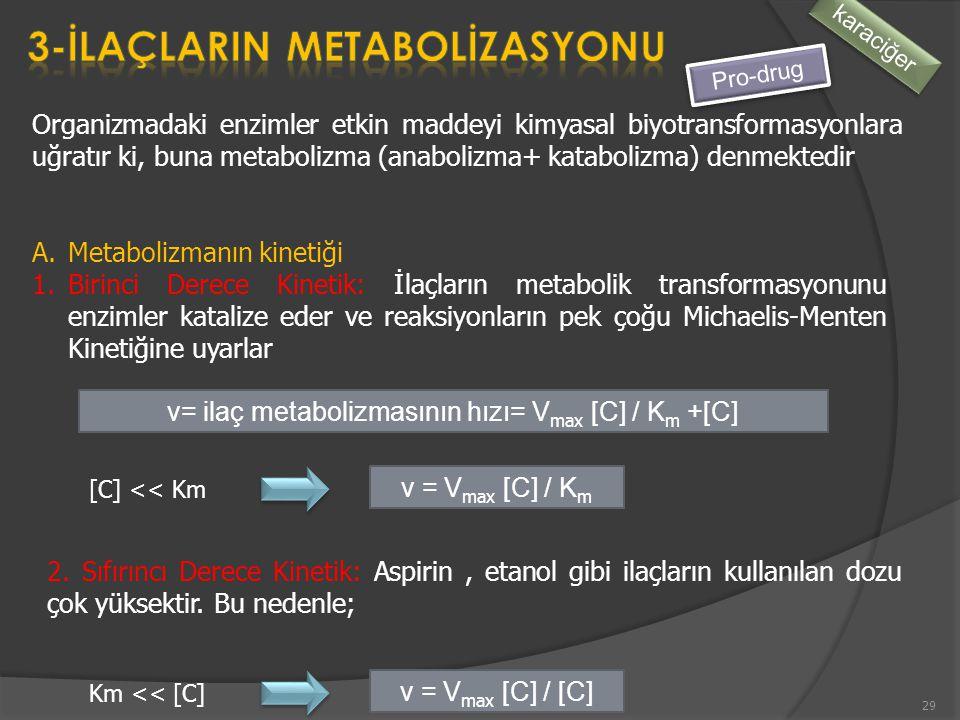 Organizmadaki enzimler etkin maddeyi kimyasal biyotransformasyonlara uğratır ki, buna metabolizma (anabolizma+ katabolizma) denmektedir karaciğer Pro-drug A.Metabolizmanın kinetiği 1.Birinci Derece Kinetik: İlaçların metabolik transformasyonunu enzimler katalize eder ve reaksiyonların pek çoğu Michaelis-Menten Kinetiğine uyarlar v= ilaç metabolizmasının hızı= V max [C] / K m +[C] [C] << Km v = V max [C] / K m 2.