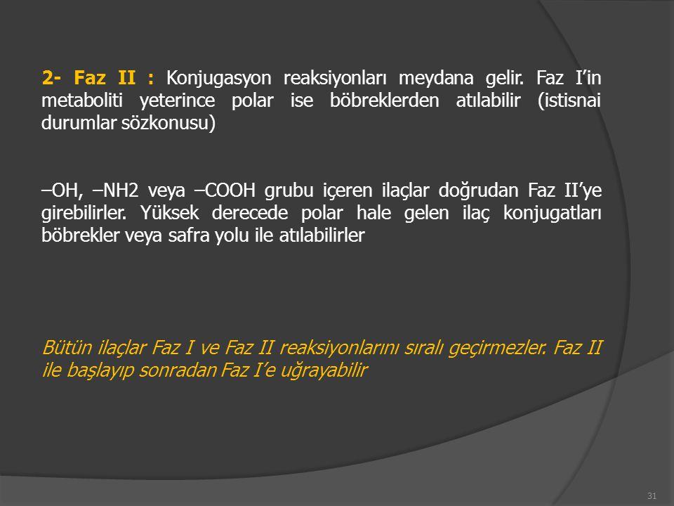 2- Faz II : Konjugasyon reaksiyonları meydana gelir. Faz I'in metaboliti yeterince polar ise böbreklerden atılabilir (istisnai durumlar sözkonusu) –OH