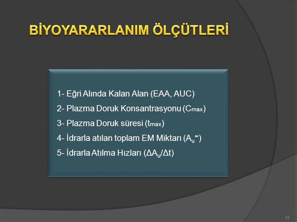 33 1- Eğri Alında Kalan Alan (EAA, AUC) 2- Plazma Doruk Konsantrasyonu (C max ) 3- Plazma Doruk süresi (t max ) 4- İdrarla atılan toplam EM Miktarı (A u ∞ ) 5- İdrarla Atılma Hızları (ΔA u /Δt) 1- Eğri Alında Kalan Alan (EAA, AUC) 2- Plazma Doruk Konsantrasyonu (C max ) 3- Plazma Doruk süresi (t max ) 4- İdrarla atılan toplam EM Miktarı (A u ∞ ) 5- İdrarla Atılma Hızları (ΔA u /Δt)