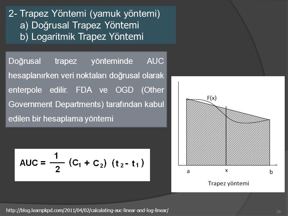 39 2- Trapez Yöntemi (yamuk yöntemi) a) Doğrusal Trapez Yöntemi b) Logaritmik Trapez Yöntemi Doğrusal trapez yönteminde AUC hesaplanırken veri noktala