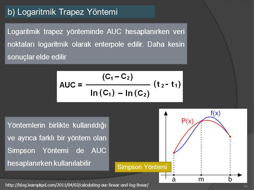 40 b) Logaritmik Trapez Yöntemi Logaritmik trapez yönteminde AUC hesaplanırken veri noktaları logaritmik olarak enterpole edilir. Daha kesin sonuçlar