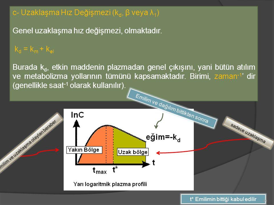 c- Uzaklaşma Hız Değişmezi (k d, β veya λ 1 ) Genel uzaklaşma hız değişmezi, olmaktadır. k d = k m + k el Burada k d, etkin maddenin plazmadan genel ç