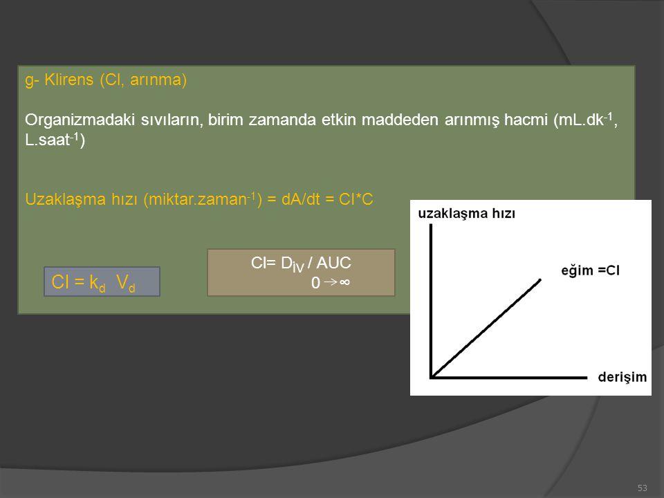 g- Klirens (Cl, arınma) Organizmadaki sıvıların, birim zamanda etkin maddeden arınmış hacmi (mL.dk -1, L.saat -1 ) Uzaklaşma hızı (miktar.zaman -1 ) = dA/dt = CI*C Cl= D İV / AUC 0 ∞ Cl = k d V d 53