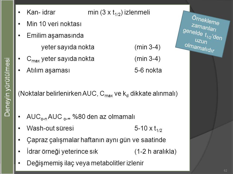62 •Kan- idrarmin (3 x t 1/2 ) izlenmeli •Min 10 veri noktası •Emilim aşamasında yeter sayıda nokta (min 3-4) •C max yeter sayıda nokta (min 3-4) •Atılım aşaması5-6 nokta (Noktalar belirlenirken AUC, C max ve k d dikkate alınmalı) •AUC o-n AUC o-∞ %80 den az olmamalı •Wash-out süresi 5-10 x t 1/2 •Çapraz çalışmalar haftanın aynı gün ve saatinde •İdrar örneği yeterince sık(1-2 h aralıkla) •Değişmemiş ilaç veya metabolitler izlenir Deneyin yürütülmesi Örnekleme zamanları genelde t 1/2 'den uzun olmamalıdır