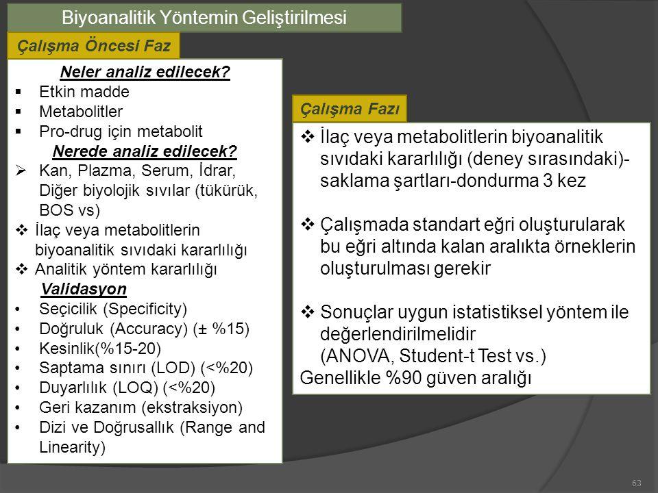 63 Biyoanalitik Yöntemin Geliştirilmesi Neler analiz edilecek?  Etkin madde  Metabolitler  Pro-drug için metabolit Nerede analiz edilecek?  Kan, P