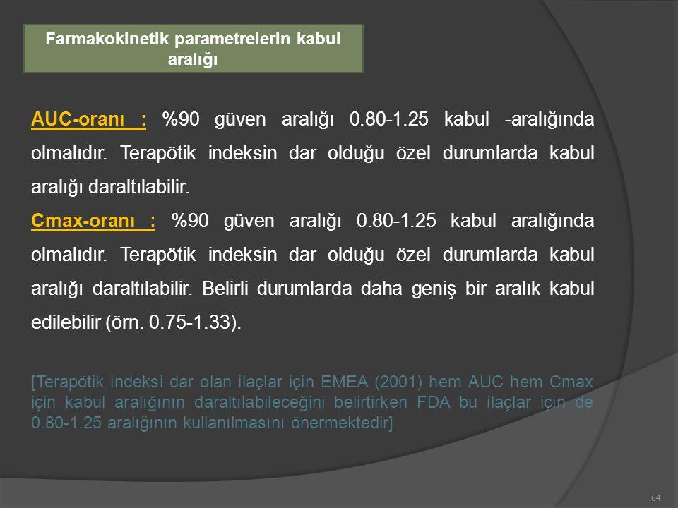 64 AUC-oranı : %90 güven aralığı 0.80-1.25 kabul -aralığında olmalıdır. Terapötik indeksin dar olduğu özel durumlarda kabul aralığı daraltılabilir. Cm