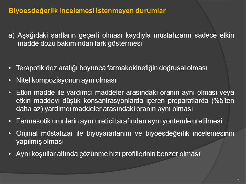 71 Biyoeşdeğerlik incelemesi istenmeyen durumlar a)Aşağıdaki şartların geçerli olması kaydıyla müstahzarın sadece etkin madde dozu bakımından fark gös