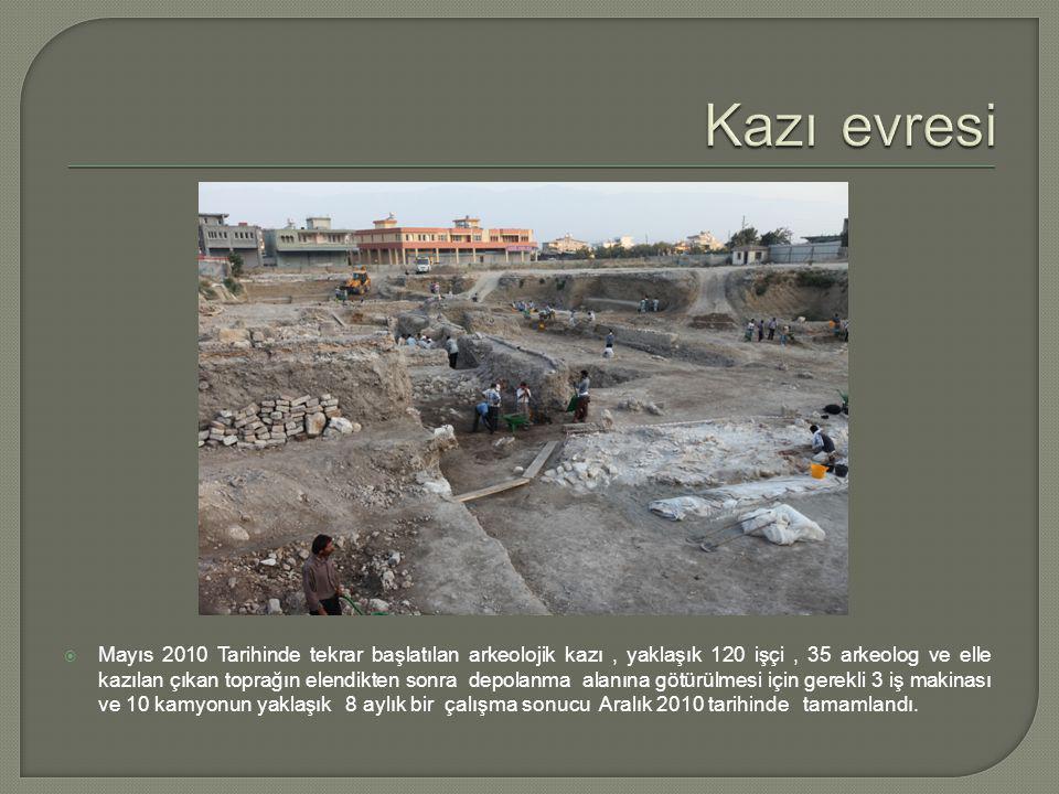  Mayıs 2010 Tarihinde tekrar başlatılan arkeolojik kazı, yaklaşık 120 işçi, 35 arkeolog ve elle kazılan çıkan toprağın elendikten sonra depolanma alanına götürülmesi için gerekli 3 iş makinası ve 10 kamyonun yaklaşık 8 aylık bir çalışma sonucu Aralık 2010 tarihinde tamamlandı.