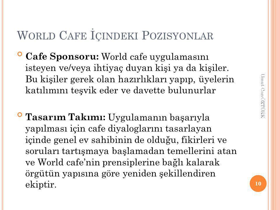 W ORLD C AFE İ ÇINDEKI P OZISYONLAR Cafe Sponsoru: World cafe uygulamasını isteyen ve/veya ihtiyaç duyan kişi ya da kişiler.