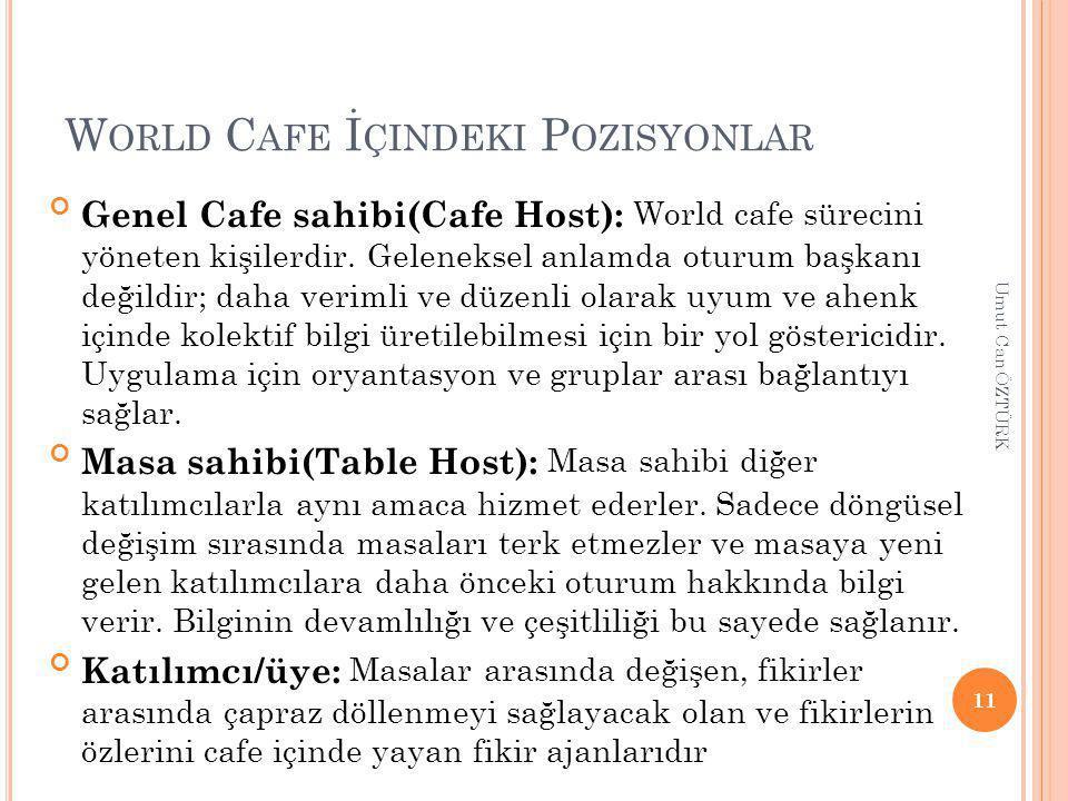 W ORLD C AFE İ ÇINDEKI P OZISYONLAR Genel Cafe sahibi(Cafe Host): World cafe sürecini yöneten kişilerdir.
