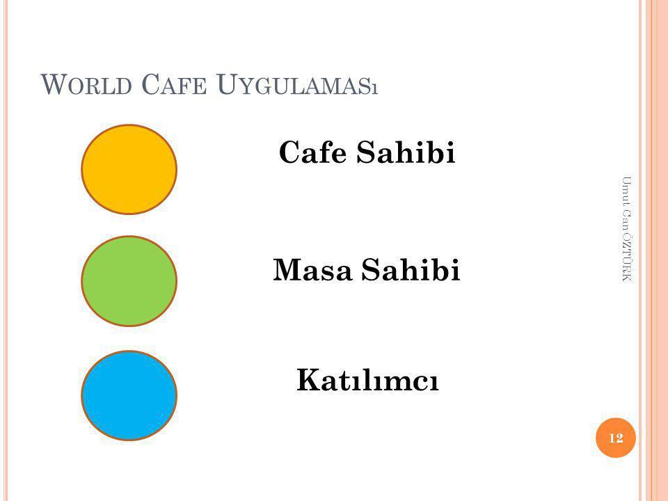 W ORLD C AFE U YGULAMASı Cafe Sahibi 12 Katılımcı Masa Sahibi Umut Can ÖZTÜRK