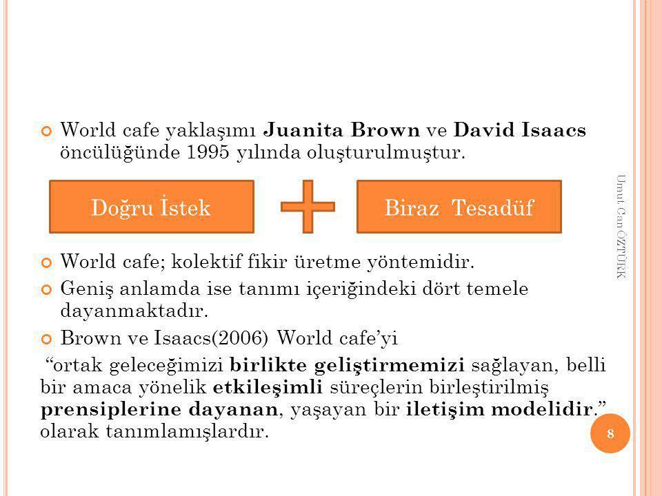 World cafe yaklaşımı Juanita Brown ve David Isaacs öncülüğünde 1995 yılında oluşturulmuştur.