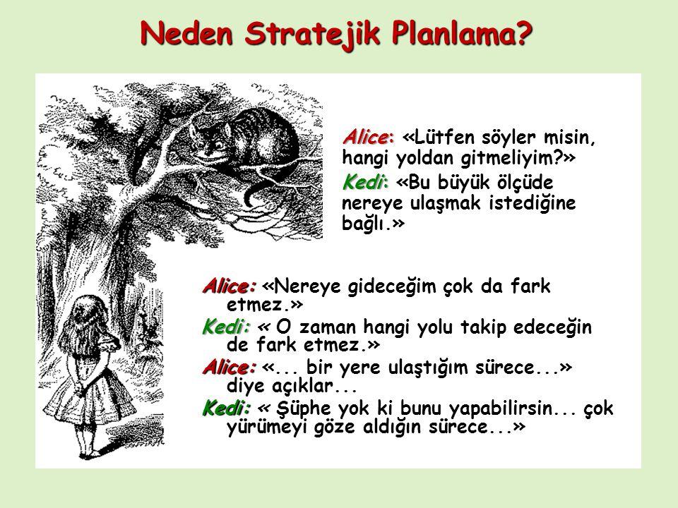 Neden Stratejik Planlama? Alice: «Nereye gideceğim çok da fark etmez.» Kedi: O zaman hangi yolu takip edeceğin de fark etmez.» Kedi: « O zaman hangi y