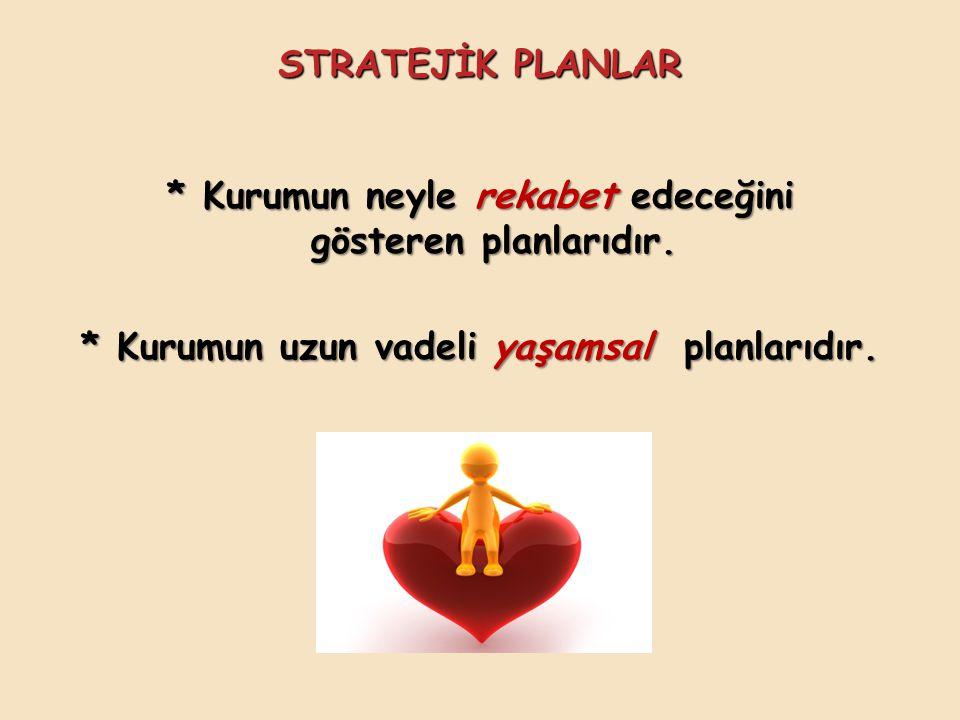 STRATEJİK PLANLAR * Kurumun neyle rekabet edeceğini gösteren planlarıdır. * Kurumun uzun vadeli yaşamsal planlarıdır.