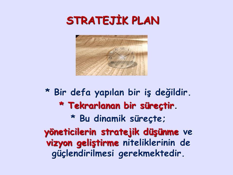 STRATEJİK PLAN * Bir defa yapılan bir iş değildir. * Tekrarlanan bir süreçtir. * Bu dinamik süreçte; yöneticilerin stratejik düşünme ve vizyon gelişti