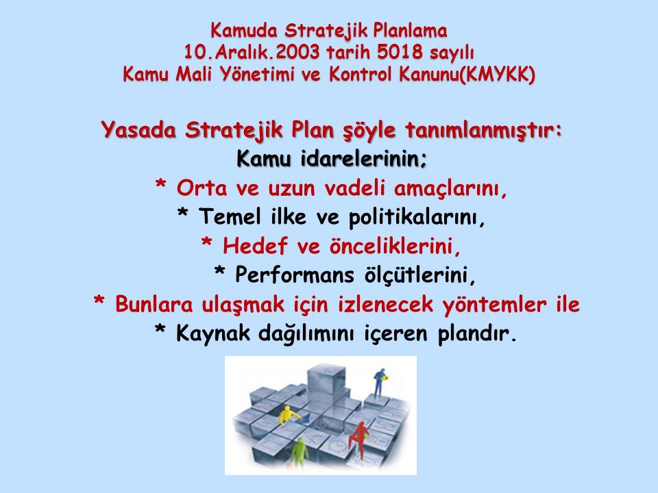 Kamuda Stratejik Planlama 10.Aralık.2003 tarih 5018 sayılı Kamu Mali Yönetimi ve Kontrol Kanunu(KMYKK) Yasada Stratejik Plan şöyle tanımlanmıştır: Kam