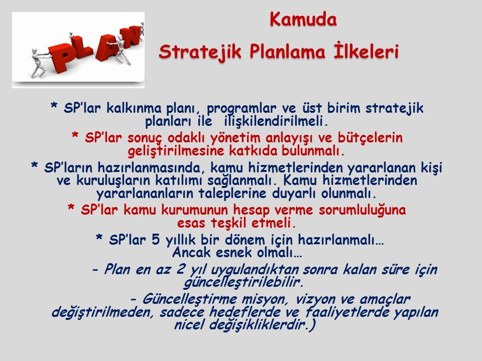 Kamuda Stratejik Planlama İlkeleri * SP'lar kalkınma planı, programlar ve üst birim stratejik planları ile ilişkilendirilmeli. * SP'lar sonuç odaklı y