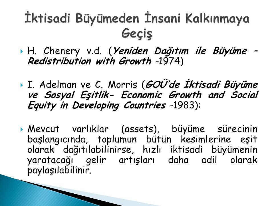  H.Chenery v.d. (Yeniden Dağıtım ile Büyüme – Redistribution with Growth -1974)  I.
